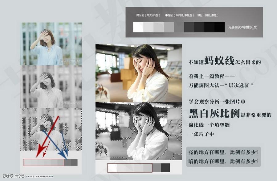 解析Photoshop制作日系人像效果原理分析