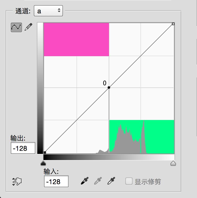 Photoshop巧用LAB模式调出后期唯美的色彩