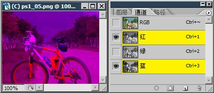 Photoshop调色基础教程之图像的通道理解