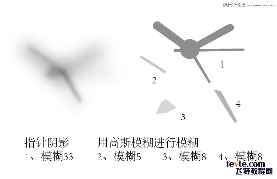 Illustrator绘制超强质感闹钟教程效果图