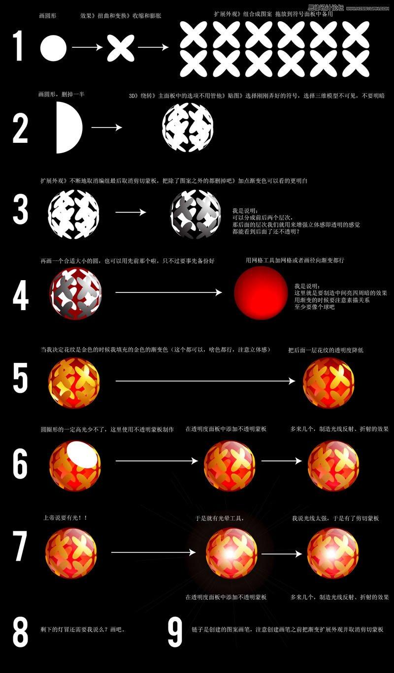 Illustrator绘制圣诞节彩球效果图